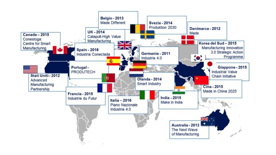 Industry 4.0 nel mondo